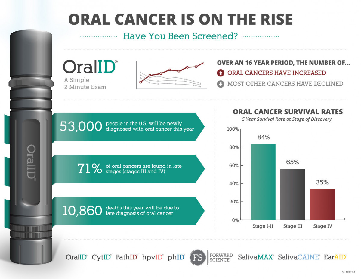 Oral Cancer Forward Science